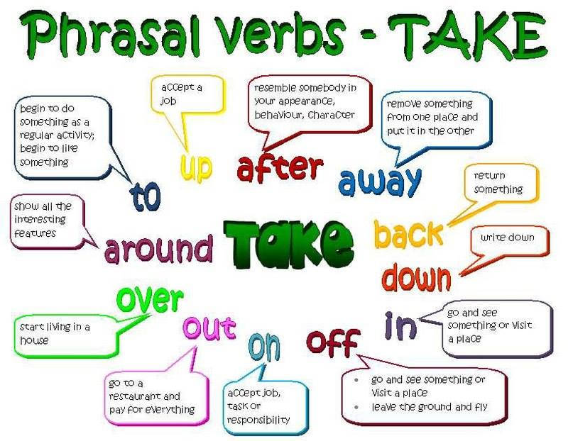 Preposition In Learn In Marathi All Complate: Phrasal Verbs TAKE - Lista Completa